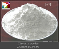 price of zirconium oxide, nanometer zirconium powder,nano Zirkonium zirconium oxide price
