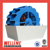 nice craft and High technology small sand washer