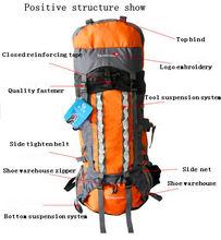 travel set, bags fashion, travel bag