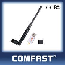 CF-WU730A wifi dongle hdmi