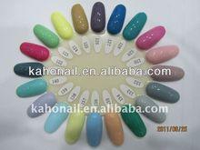 2014 factory wholesale fashion color gel nail polish Nail Painting for eco-friendly nail polish
