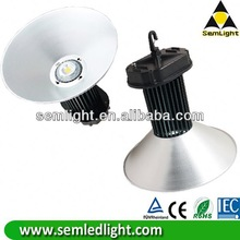 New Design Semlight IES Testing Report For IP67 Solar LED High Bay