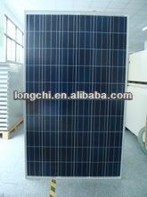 solar panel pakistan