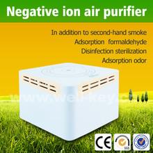 Mini ozone negative ion air purifier