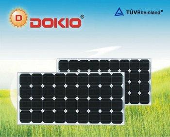 2013 hottest panel solar