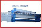 chamber filter press(solid liquid separation machine)