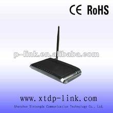 Best-seller Mini 300M Wireless Broadband Router