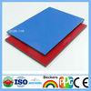 3mm pvdf insulation sheet with aluminium cladding/new building materials 2012
