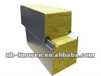 Composite Rock Wool Heating Foil