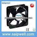 bonne qualité roue de ventilateur industriel
