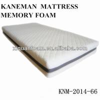 Compressed High density Mesh Fabric Stripe mattress manufacturer