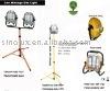 60W 110V E27 energy saving working lighting