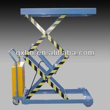 hydraulic lift platform /single person hydraulic lifts