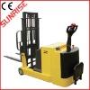 WSR-1025,electric lift trucks,handling equipment