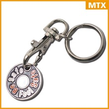 Shopping cart trolley coin keychain
