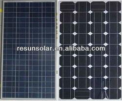 80W mono solar panle with CE&TUV