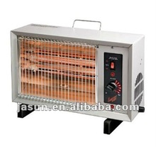 Hot sale 120V US market 1500W Metal Housing electric heater boxFair booth No.1.2 B35-36, C13-14