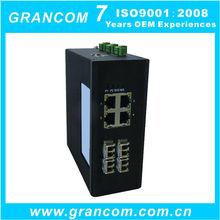 IP40 4+4G-port Managed Industrial Fiber Optic Ethernet Switch