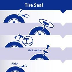 KRONYO hand tool set tyre puncture tubeless tire seal repair kit