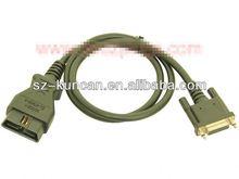 obd2 connection cable to DC5.5*2.1/SAE/alligator/rj45/USB connector szkuncan