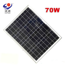 solar panel Type PV Module