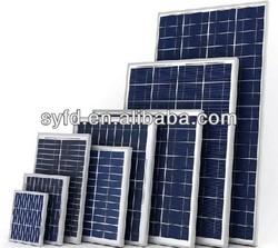 125W/130W/140W/150W/155W Good quality Solar Panel pv crystalline module energy for India market