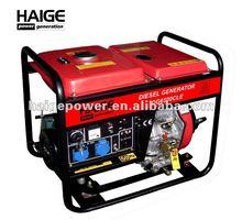 mini diesel generator for sale