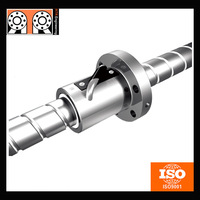 Industrial Applications Cheap Ball Screw Price