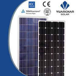 YuanChan Solar Panel
