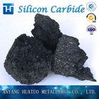 Metallurgicl Grade Silicon Carbide SiC 85 88 90