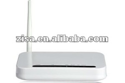 4port wifi adsl2+ modem