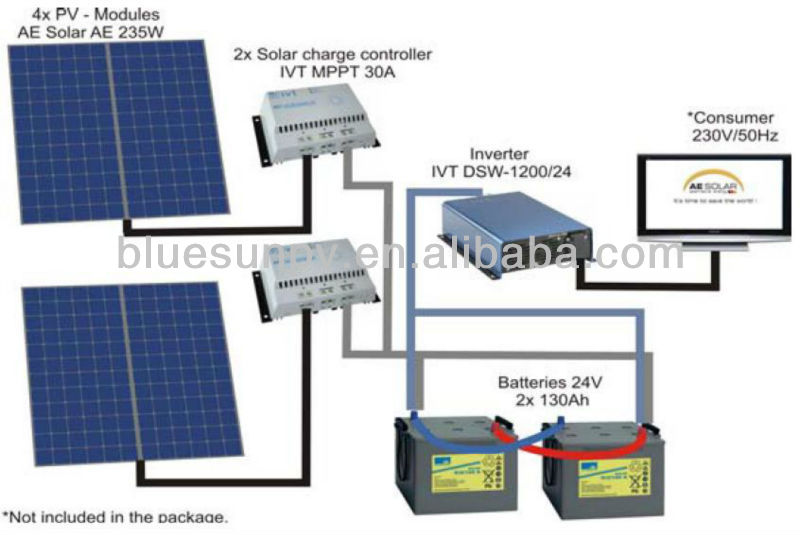 and on-grid 5kw solar panel system for home, View 5kw solar energy ...