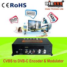 Av a modulador rf con compuesto mpeg-2 codificación in / QAM modulación ahueca hacia fuera