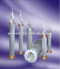 2012 hot selling AAAC Cable for south America