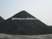 Coke Coal