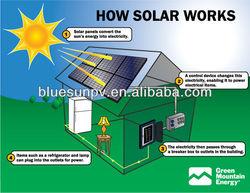 TOP 300W solar panel pakistan lahore and solar panels import