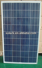 Polycrystalline 110W Solar Panel Specially Facory Direct Export to the Philippines,Pakistan,South America etc...