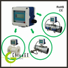 GXUFM-2000 Series High Quality and Reliability Portable Flow Meter