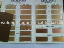 Indoor use powder coating