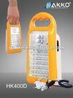 Rechargeable LED Emergency Lighting Quanzhou HK-400D