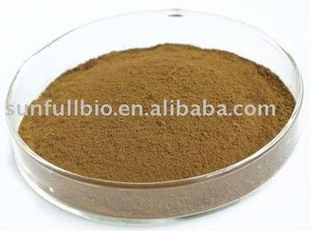 Black Cohosh PE 2.5% Triterpene
