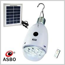 2015 LED 1W 2W 6V 12V Solar Panel Bulb Type 800mah 2000mah Lithium Battery Rechargeable Solar Power CFL Sense Garden Solar Light