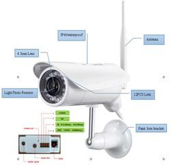 3G sim card P2P outdoor network home security 3G sim slot card ip camera