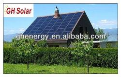 mono solar panels 250 watt in stock of china warehouse