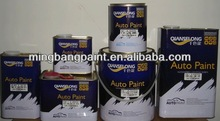 Guangdong gallon car paint(primer,color,clear coat,thinner,hardener,putty)