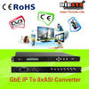 256 GbE IP to asi Converter built-in video multiplexer