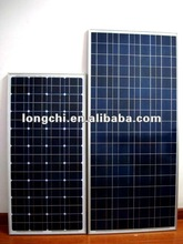 solar panel energy for home