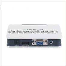 S-video VGA RCA to HDMI Converter
