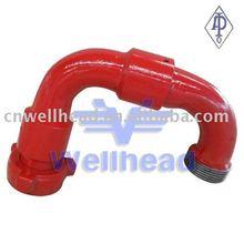 High Pressure Swivel Joints
