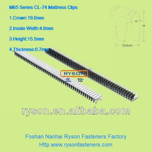 M65 CL-74 Framing Nails